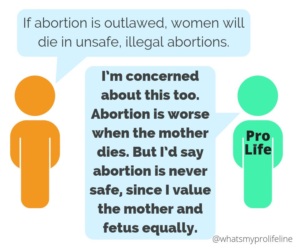 Person 1: If abortion is outlawed, women will die in unsafe, illegal abortions. Person 2 (our hero): I'm concerned about this too. Abortion is worse when the mother dies. But I'd say abortion is never safe, since I value the mother and fetus equally.