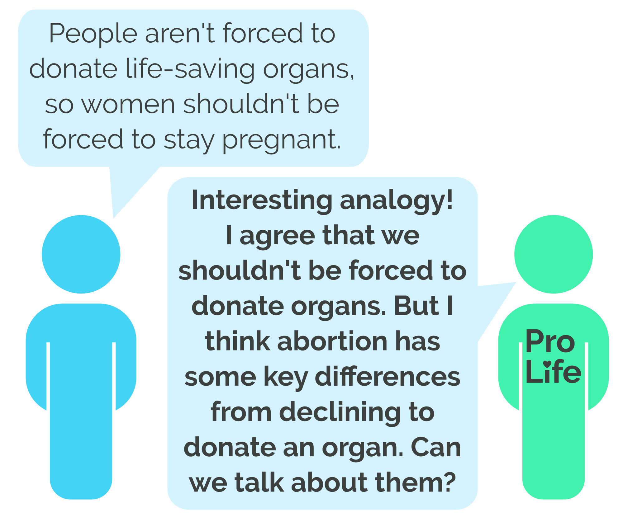 Person 1: People aren't forced to donate life-saving organs, so women shouldn't be forced to stay pregnant. Person 2 (our hero): Interesting analogy! I agree that we shouldn't be forced to donate organs. But I think abortion has some key differences from declining to donate an organ. Can we talk about them?