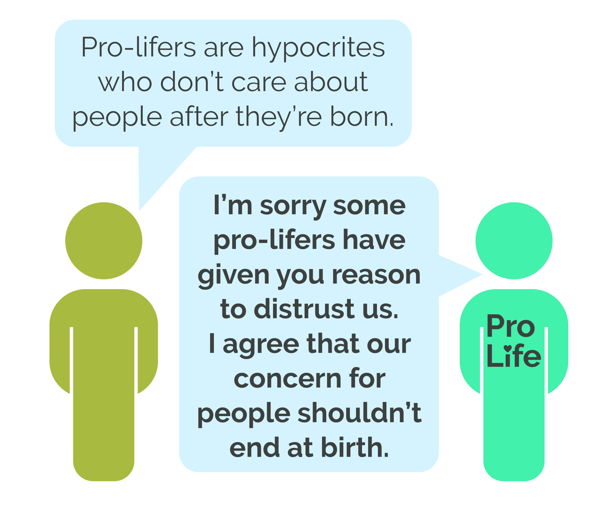 Person 1: Pro-lifers are hypocrites who don't care about people after they're born. Person 2 (our hero): I'm sorry some pro-lifers have given you reason to distrust us. I agree that our concern for people shouldn't end at birth.