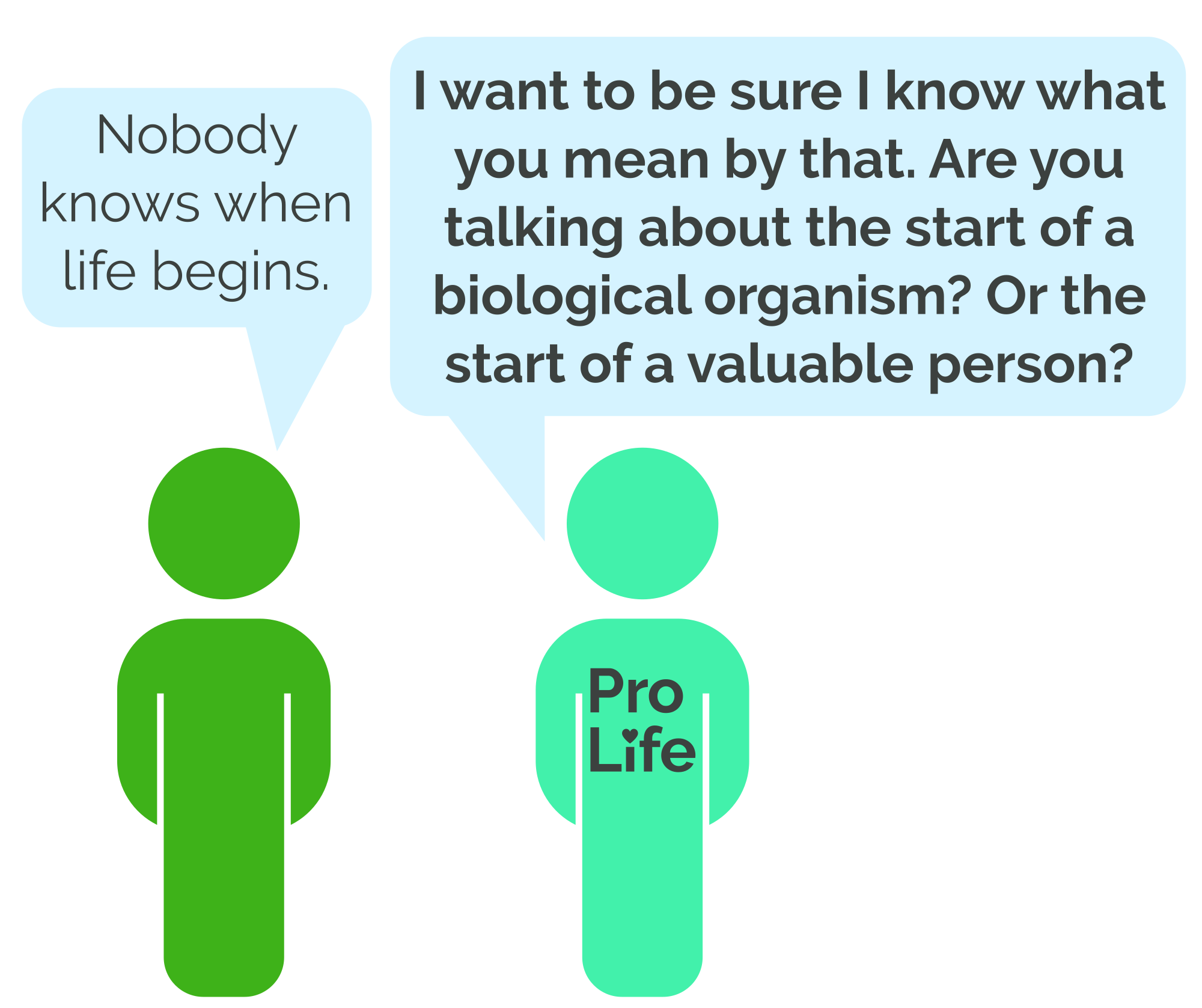Person 1: Nobody knows when life begins. Person 2 (our hero): I want to be sure I know what you mean by that. Are you talking about the start of a biological organism? Or the start of a valuable person?