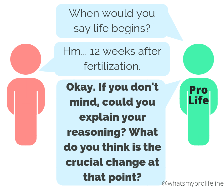 Person 1 (our hero): When would you say life begins? Person 2: Hm… 12 weeks after fertilization. Person 1 (our hero): Okay. If you don't mind, could you explain your reasoning? What do you think is the crucial change at that point?